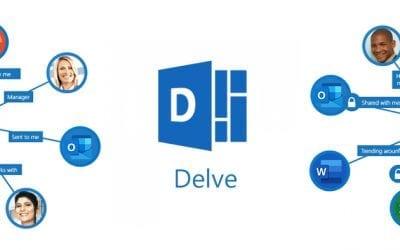 Microsoft Delve for Collaboration