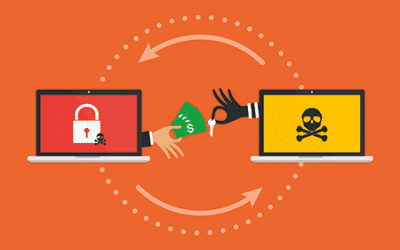 What is the best defence against Ransomware?